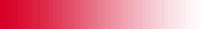 Schlechter Farbverlauf